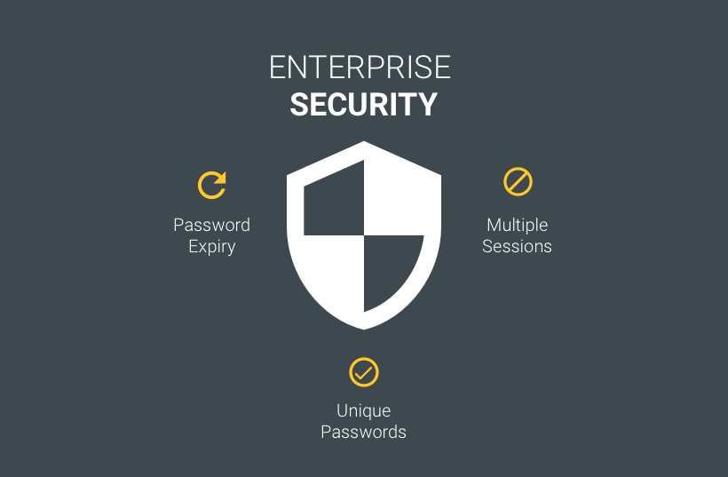 Enterprise Security Features