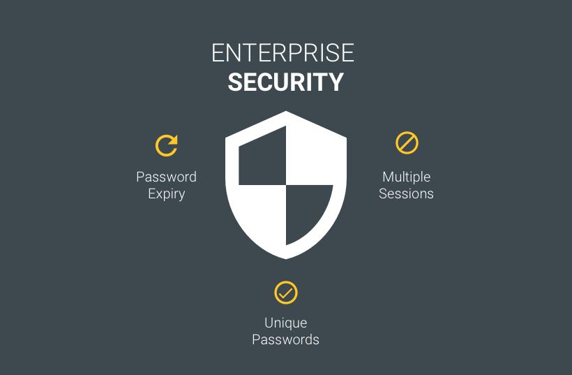 Enterprise Security Features