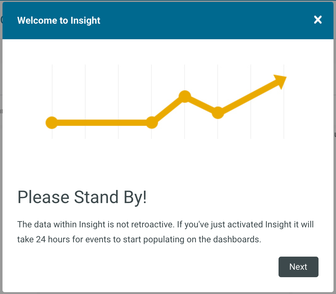 Getting Started with Performance Analytics