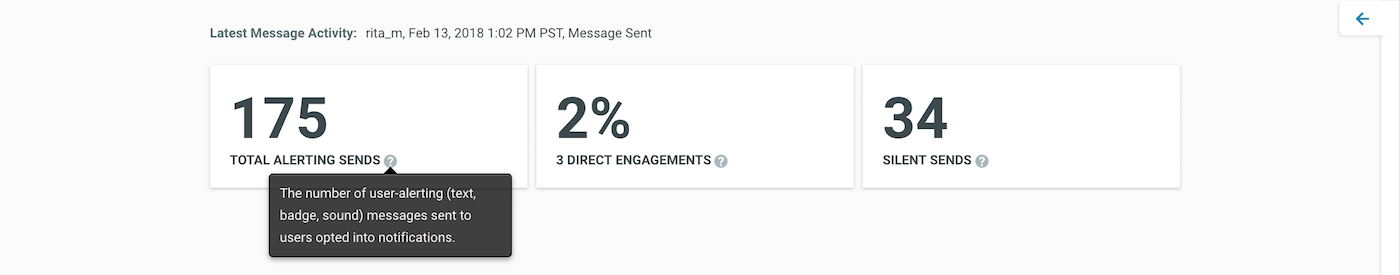 Engage Message Reports