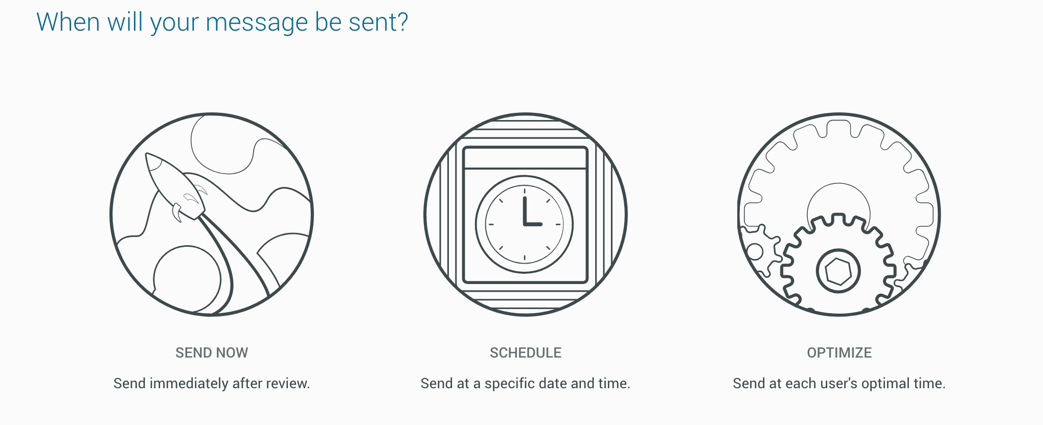 Predictive Send Time Optimization GA