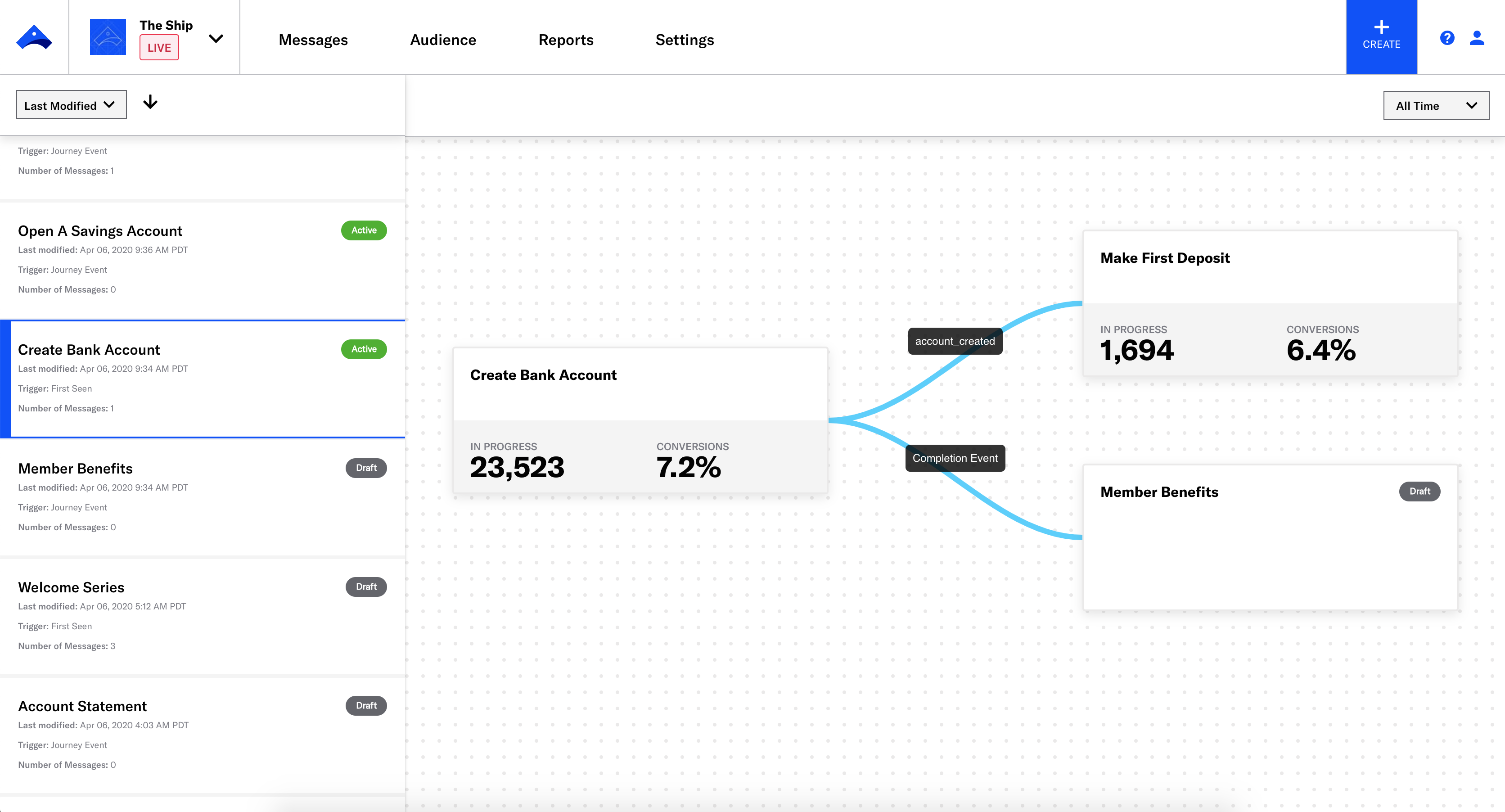 Journey Maps: Link and Visualize Your Journeys