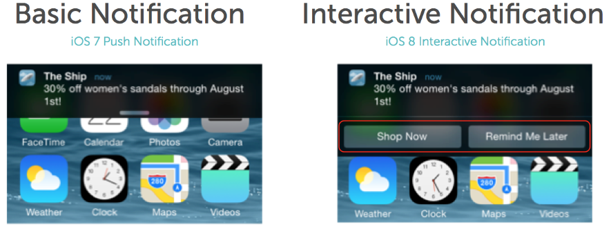 iOS 8 New Feature Roundup